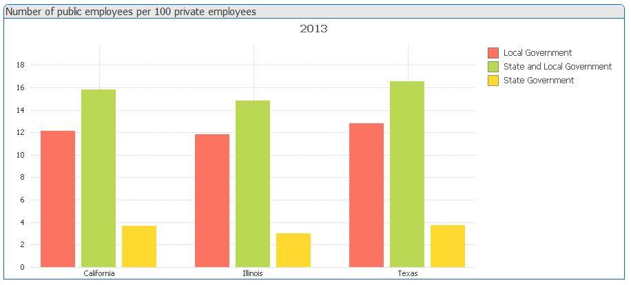 021915 publicemployeestxcaillmoodydownload.JPG