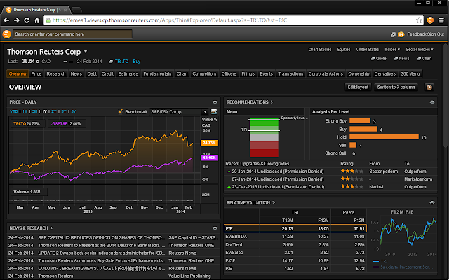 Thomson Reuters Eikon - Web Access
