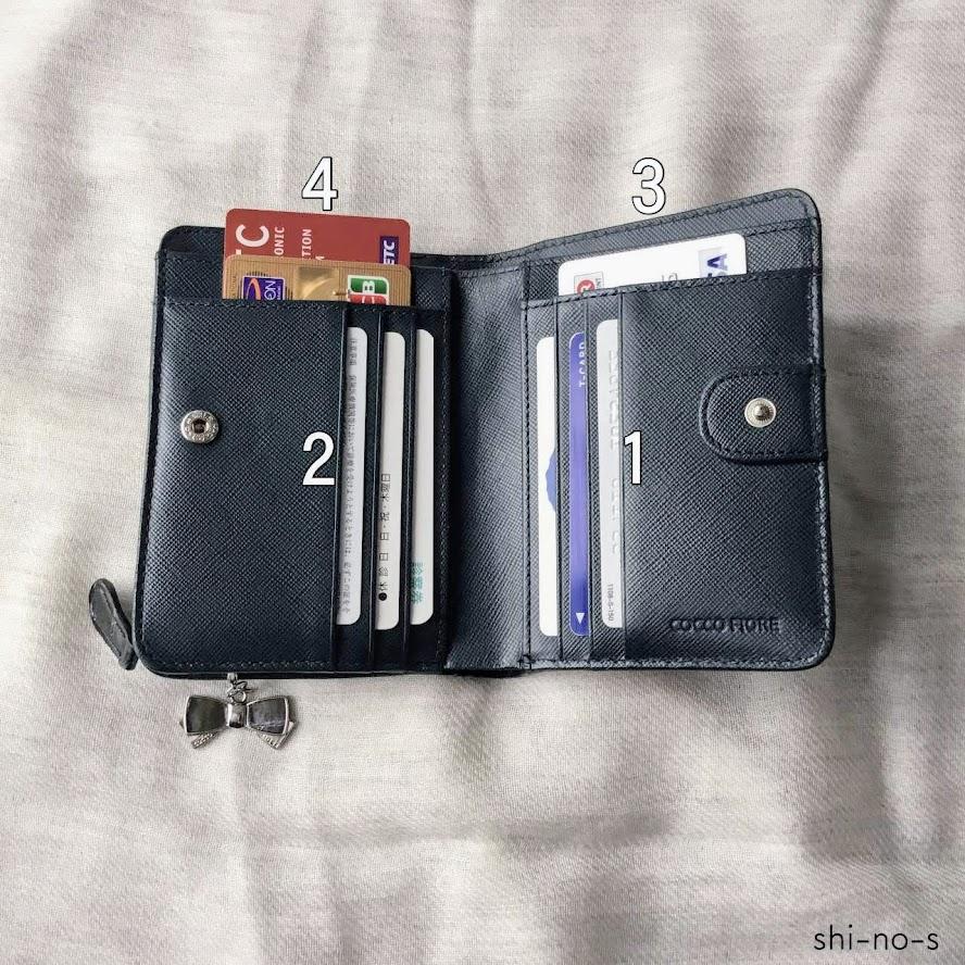 財布を広げたところ
