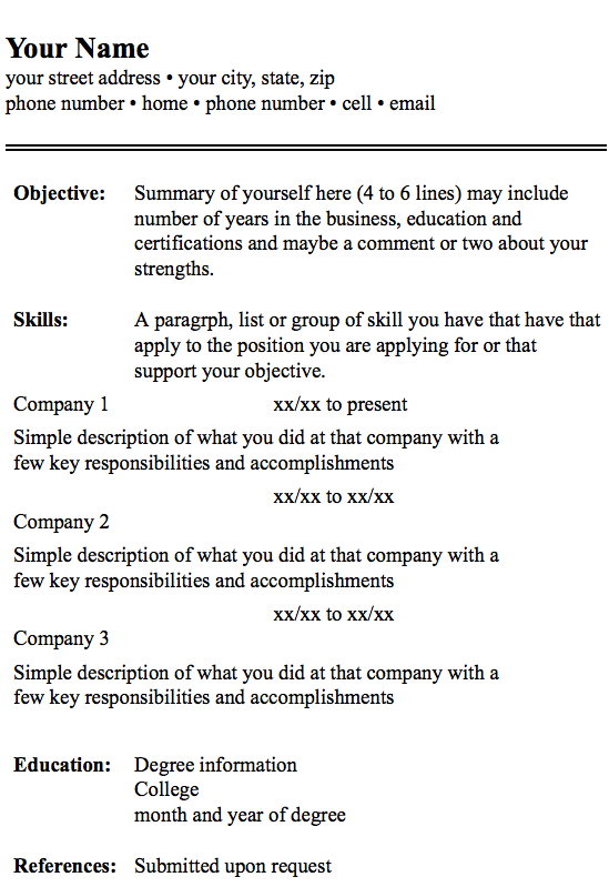 formats of resume