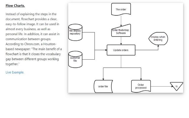 Communication Flow Chart Template Free from lh3.googleusercontent.com