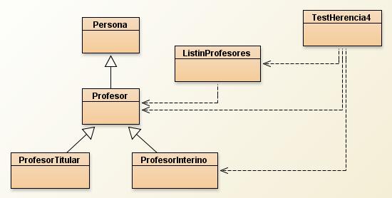 herencia java y polimorfismo