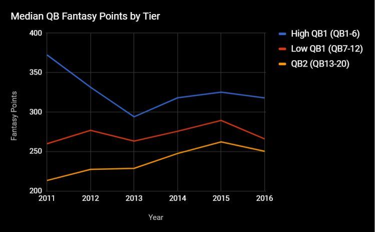 2 median qb chart.JPG