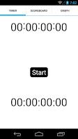 Screenshot of Sune Timer