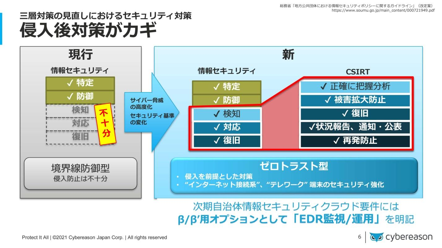 C:\Users\lma-Five\Desktop\オーバル セミレポ\採用画像jpg\3-06.jpg