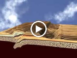 Video: แผ่นธรณีทวีปชนกัน (9.5 MB)