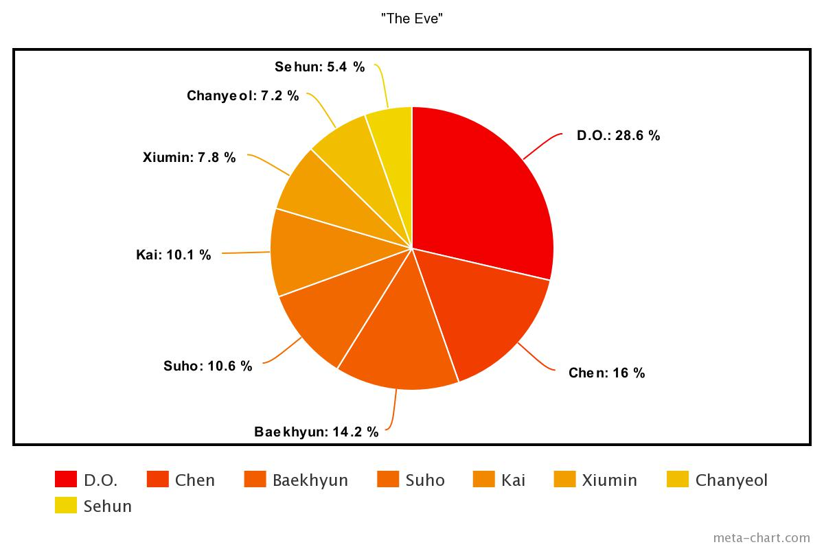 meta-chart - 2021-01-30T164829.272
