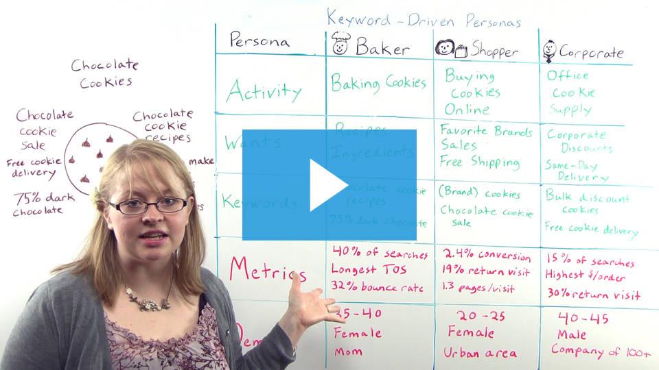 Research Słów kluczowych - Kompletny przewodnik! 17