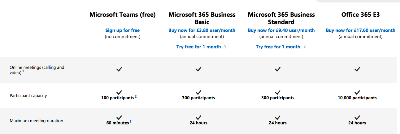 Microsoft Teams features and pricing