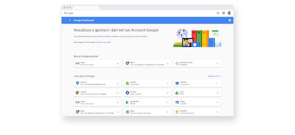 Dashboard di dati in un browser Google Chrome