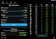 screenshot of SPEEDCHECK - Speed Test