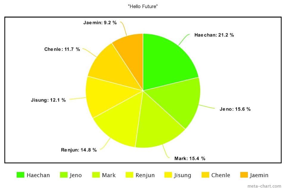 meta-chart - 2021-07-31T130718.779