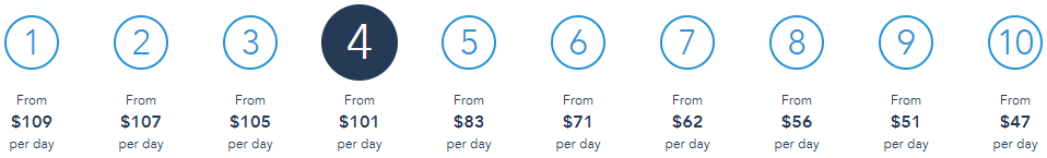 pricing chart for Disney park tickets