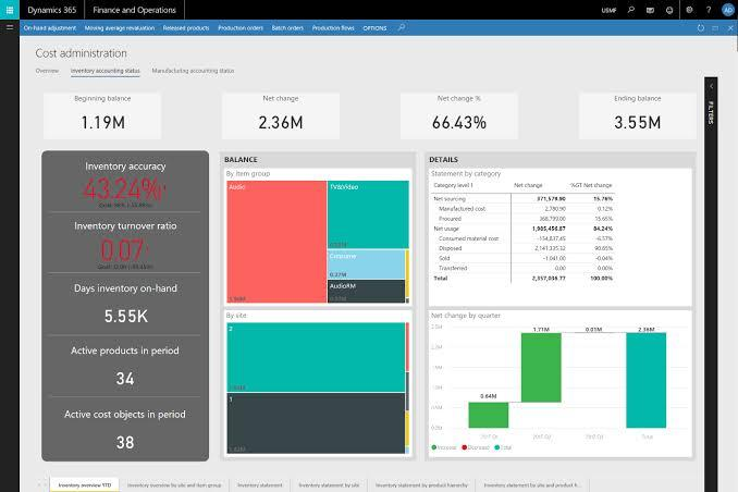 Image result for cost management power bi""