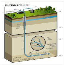 Photo: Image (via site TOTAL) http://www.total.com/fr/nos-energies/gaz-naturel/explorer-et-produire/nos-savoir-faire/gaz-non-conventionnels/presentation/techniques-production-201898.html