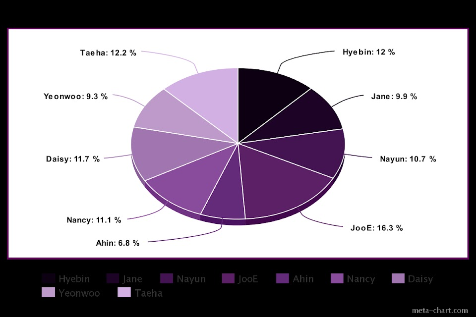 meta-chart (22)