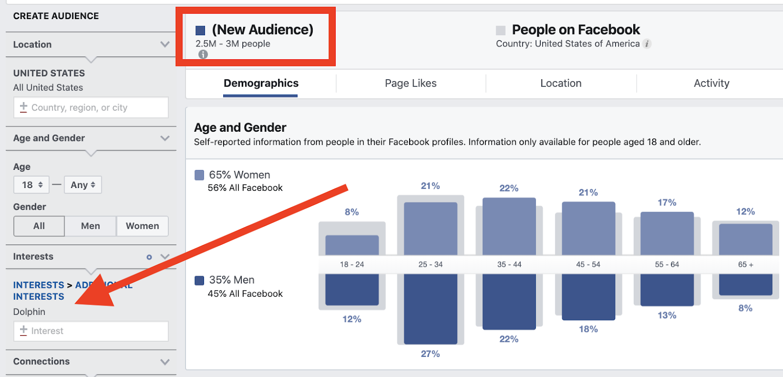 facebook audience insight dolphin