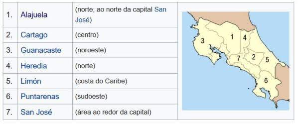 Costa Rica Províncias