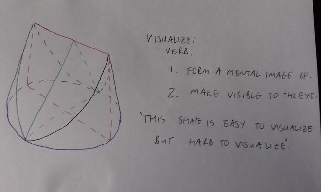 Cách giải bài toán.