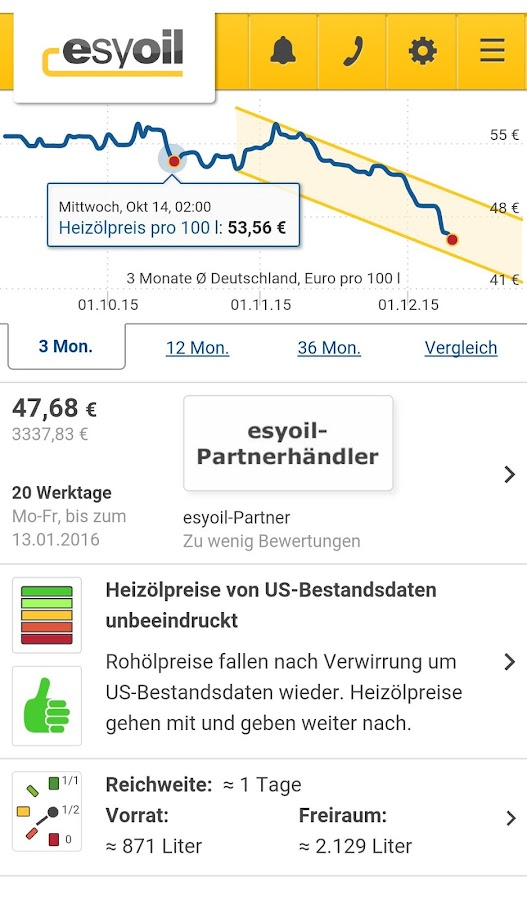Heizölpreise- screenshot