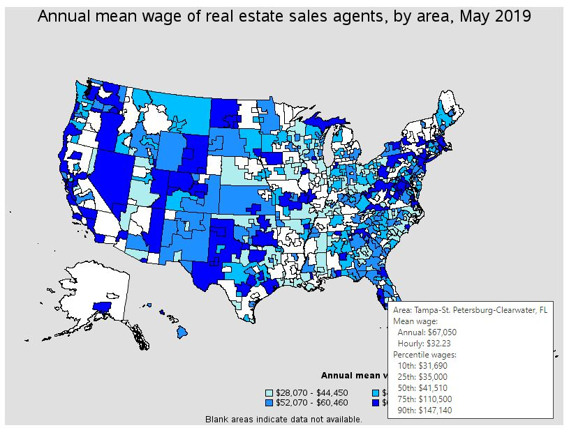 How Much Do Real Estate Agents Make In Florida