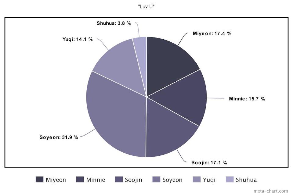 meta-chart - 2021-01-12T150652.840