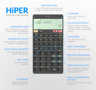 HiPER Scientific Calculator screenshot 0