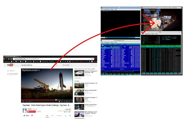 Fullscreen Window for YouTube™