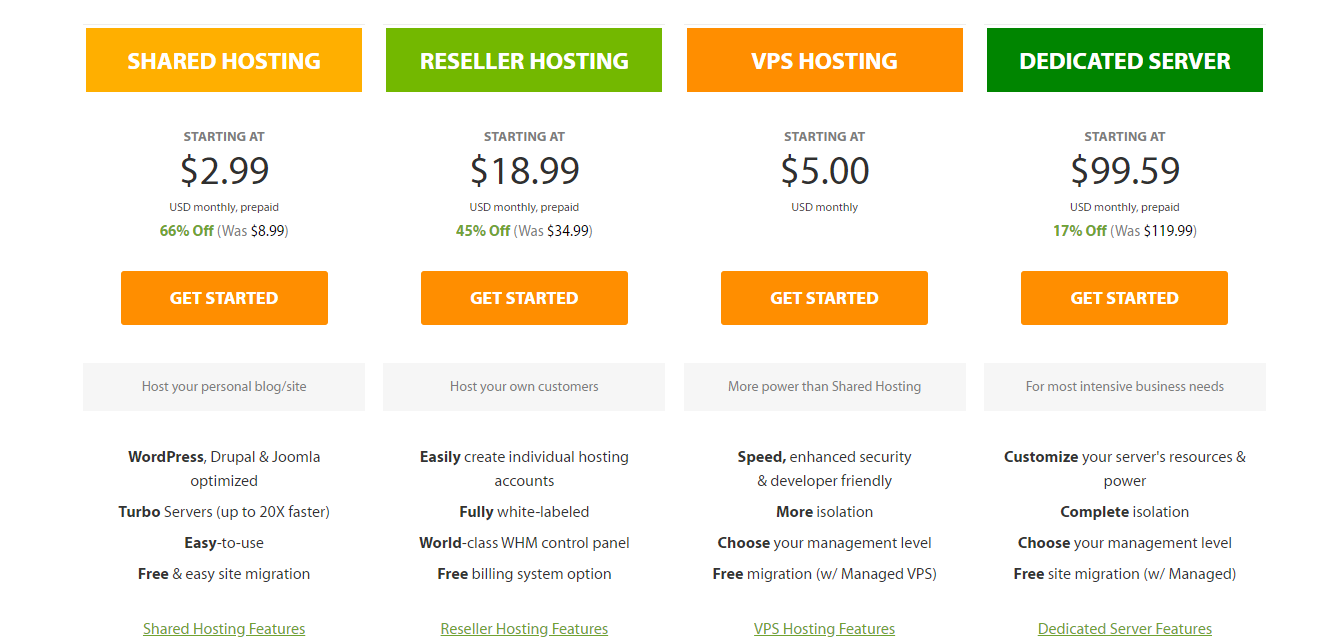 a2-shared-hosting