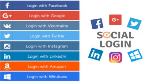 27. plugin social media wordpress terbaik login