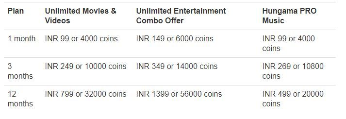 Hungama Play price in India