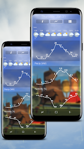 Weather Nature 3D 3