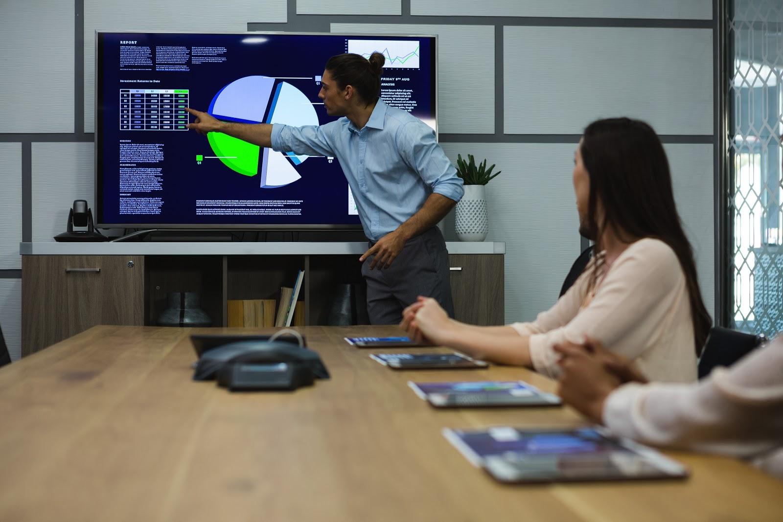 Imagem de um escritório onde um homem está apontando para uma tabela, em uma grande tela de televisão, que está projetando uma apresentação. Existe uma mulher sentada, parcialmente de lado, assistindo essa apresentação. A imagem foi captada em uma sala de reuniões.