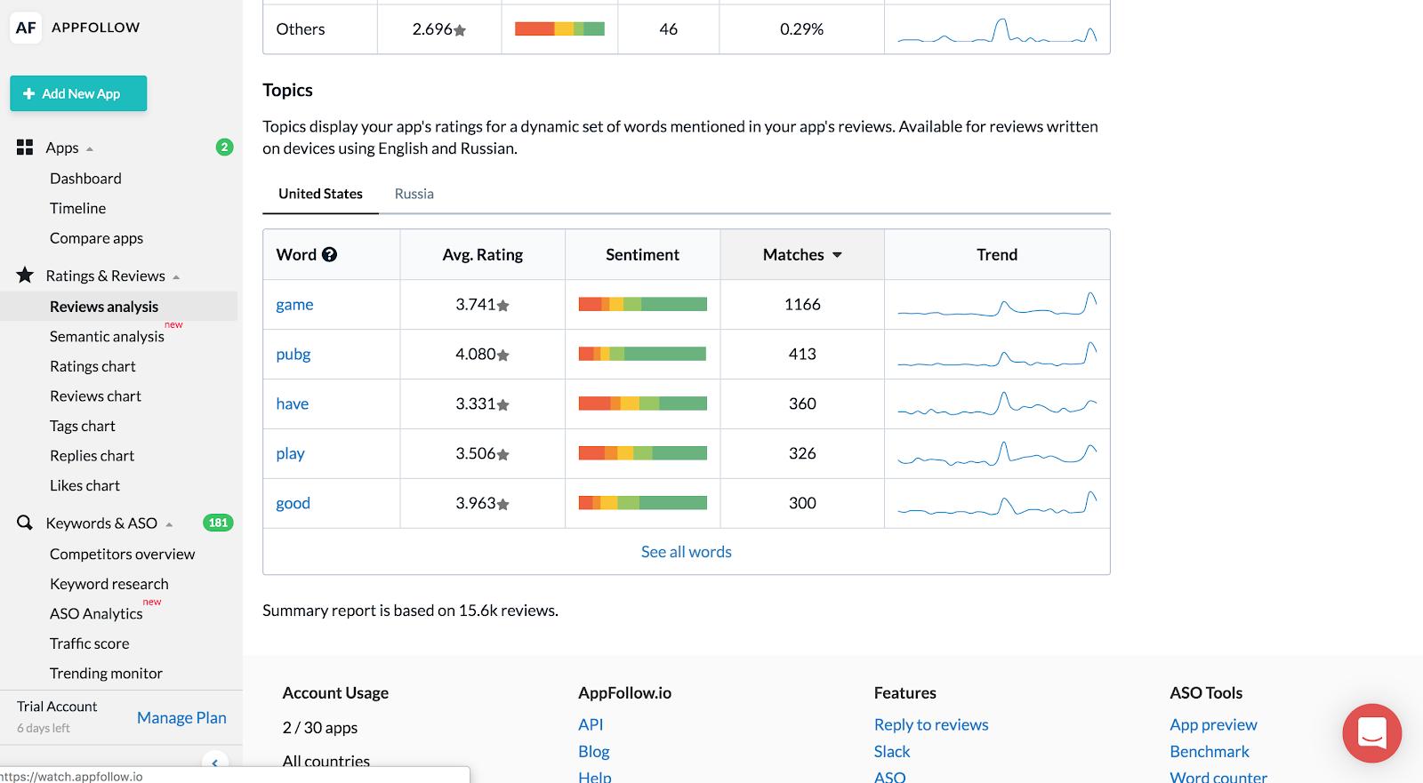 Ultimate App Store Optimization (ASO) guide 2019   AppFollow