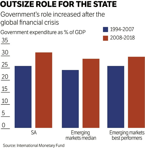 No pain, no gain for SA economy - Economic News