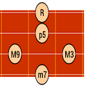 DG Ukelele Chord Patterns icon