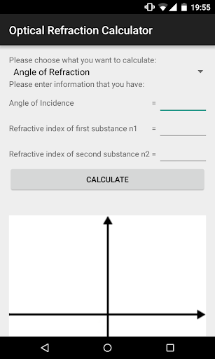 Optical Refraction Calculator