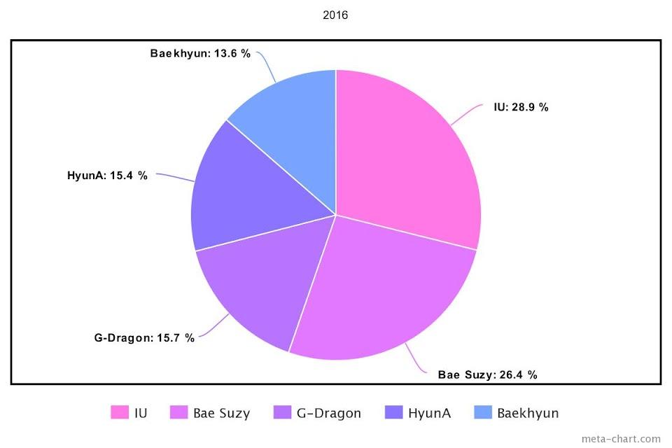 meta-chart - 2021-02-24T203949.142