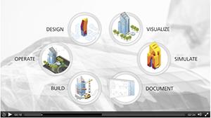 Повышение производительности благодаря улучшенной совместимости приложений в Building Design Suite
