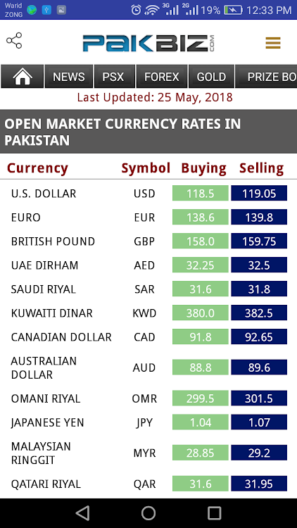Hamariweb Finance Forex Open Market Rates | Forex Robot Singapore