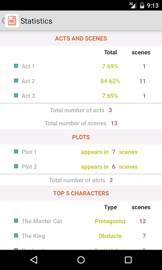 Story Planner for Writers- screenshot