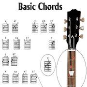 All Guitar Chords