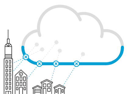 Why the cloud is becoming the new normal in security