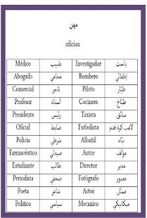 تعلم اللغة الاسبانية بسهولة و بالصوت - náhled