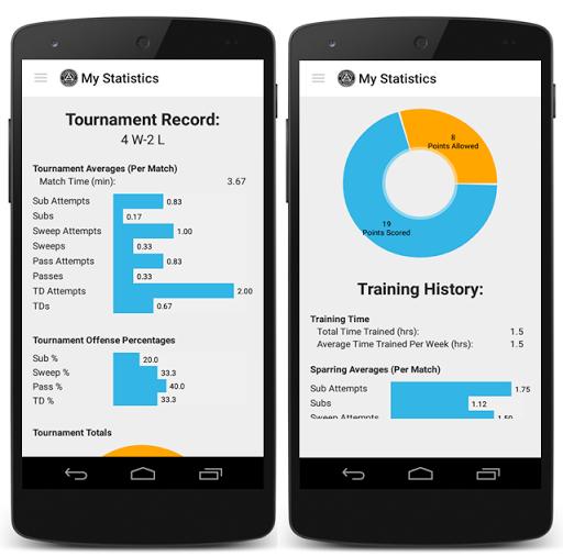 玩免費運動APP|下載BJJ Analytics app不用錢|硬是要APP