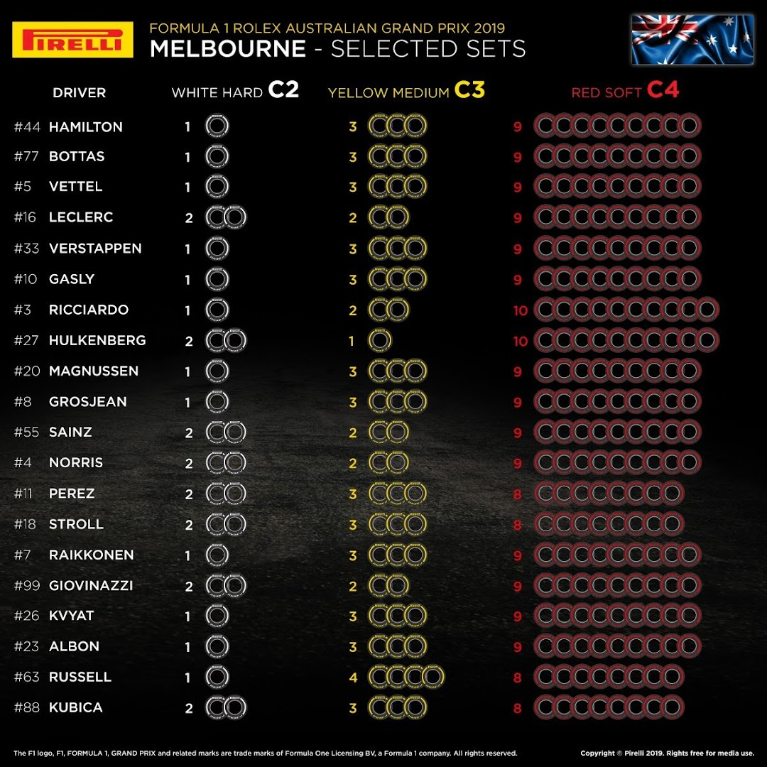 F1 R01 PIRELLI TYRE Selected