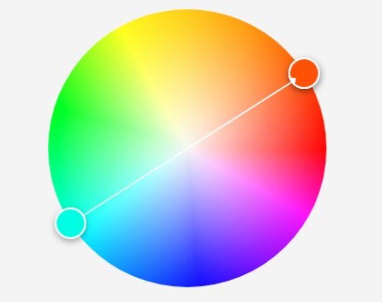 Roda das cores com as cores complementares - Cores na fotografia