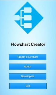 Flowchart Maker Screenshot