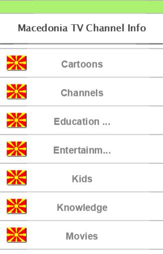 Macedonia TV Channel Info
