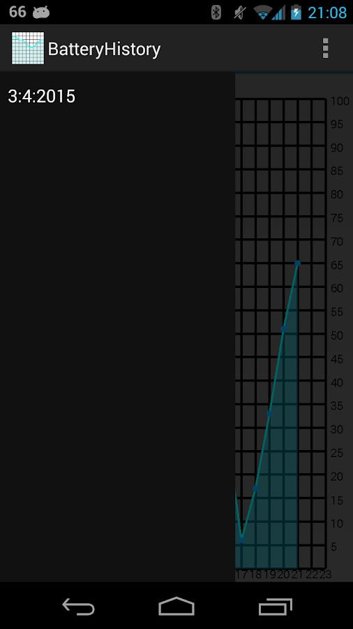 Battery History - screenshot
